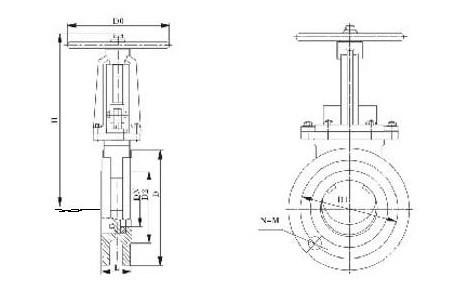 > 商品  pz73型手动陶瓷刀型闸阀主要零部件材质 体 闸板 阀杆 阀座图片